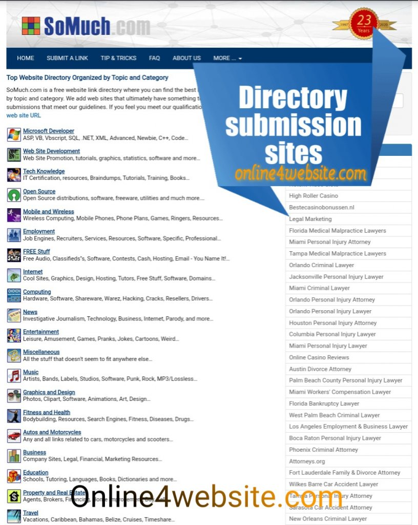 Directory submission sites off Page SEO kya hai in
